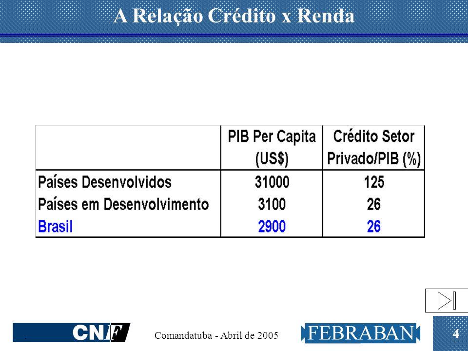 5. Comandatuba - Abril de 2005 A Relação Crédito x Renda