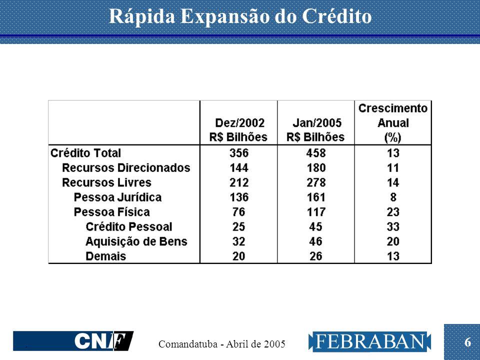 6. Comandatuba - Abril de 2005 Rápida Expansão do Crédito