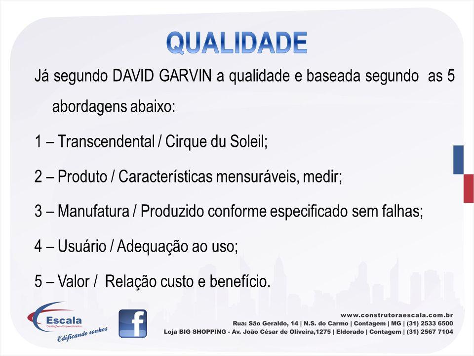 Já segundo DAVID GARVIN a qualidade e baseada segundo as 5 abordagens abaixo: 1 – Transcendental / Cirque du Soleil; 2 – Produto / Características men