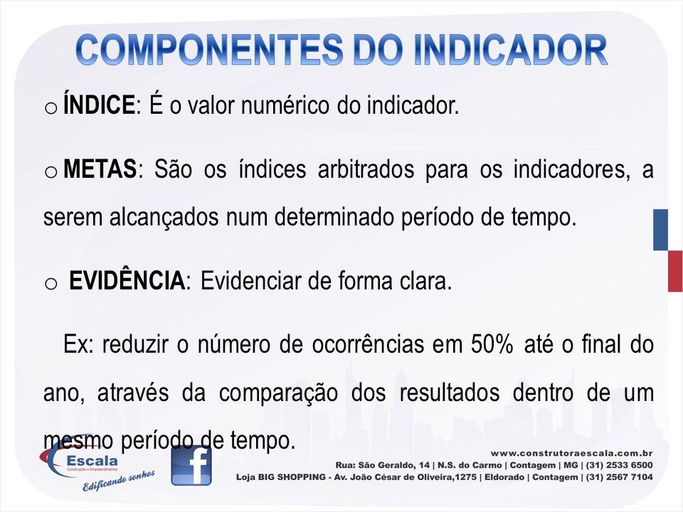 o ÍNDICE : É o valor numérico do indicador. o METAS : São os índices arbitrados para os indicadores, a serem alcançados num determinado período de tem