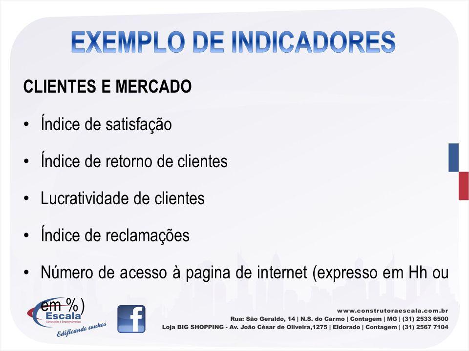 CLIENTES E MERCADO Índice de satisfação Índice de retorno de clientes Lucratividade de clientes Índice de reclamações Número de acesso à pagina de int