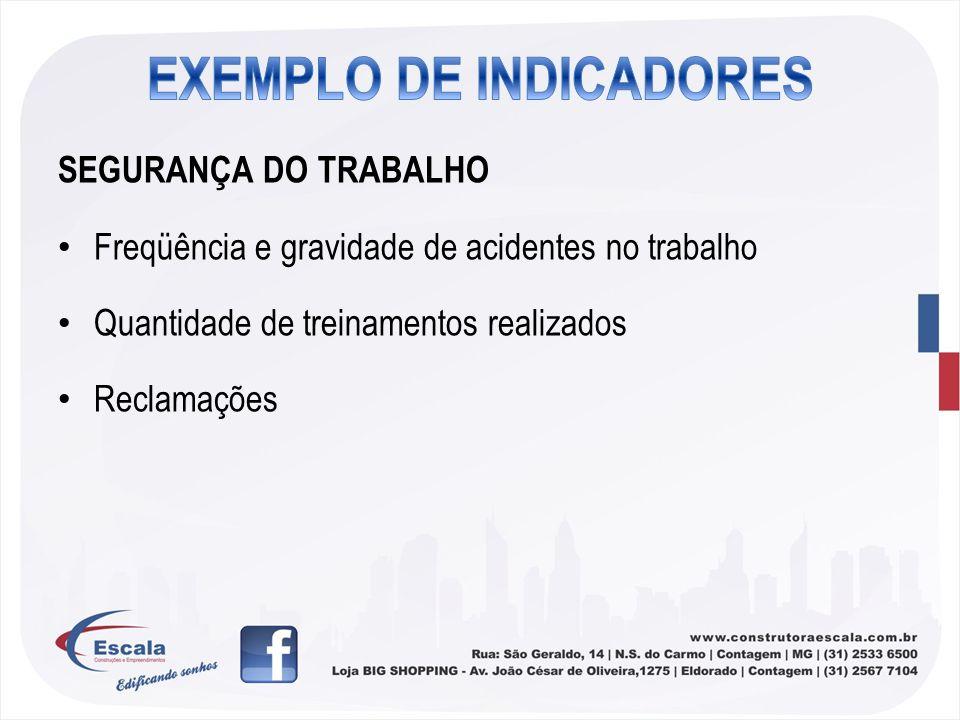 SEGURANÇA DO TRABALHO Freqüência e gravidade de acidentes no trabalho Quantidade de treinamentos realizados Reclamações