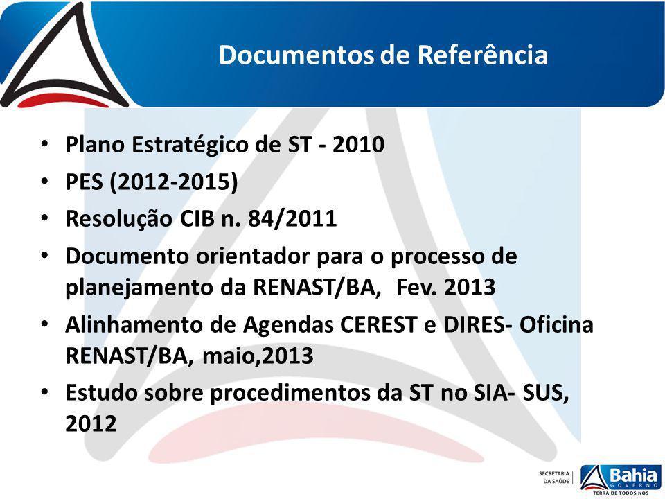 Documentos de Referência Plano Estratégico de ST - 2010 PES (2012-2015) Resolução CIB n. 84/2011 Documento orientador para o processo de planejamento