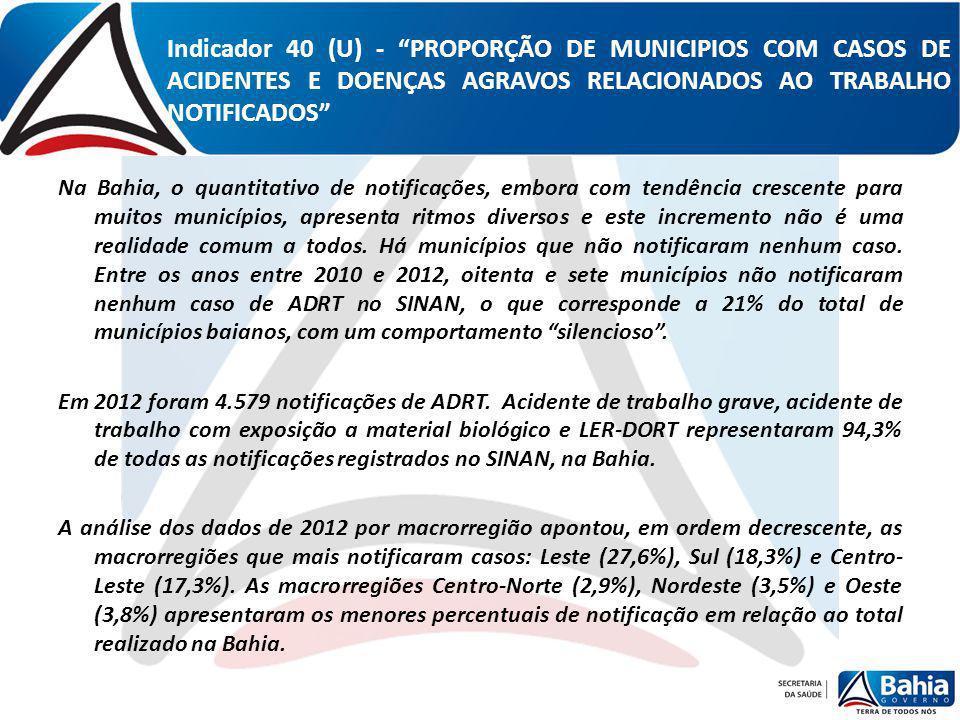 Na Bahia, o quantitativo de notificações, embora com tendência crescente para muitos municípios, apresenta ritmos diversos e este incremento não é uma