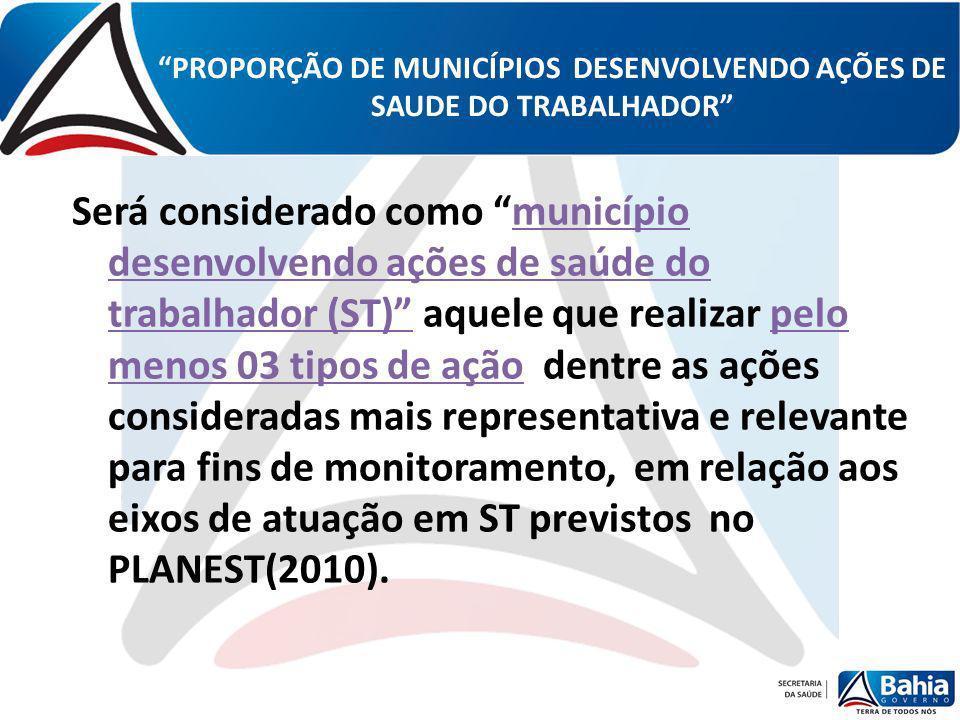 PROPORÇÃO DE MUNICÍPIOS DESENVOLVENDO AÇÕES DE SAUDE DO TRABALHADOR Será considerado como município desenvolvendo ações de saúde do trabalhador (ST) a