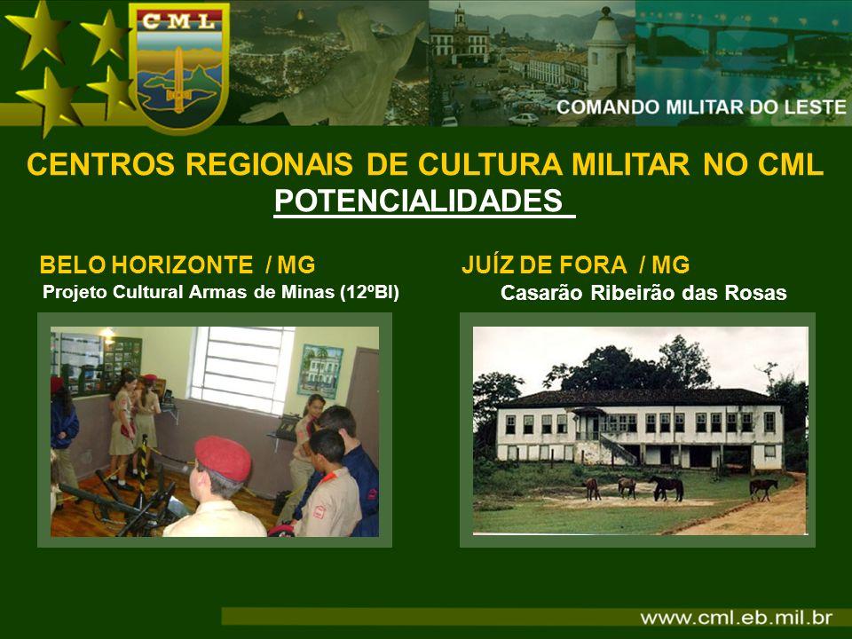 Projeto Cultural Armas de Minas (12ºBI) BELO HORIZONTE / MG Casarão Ribeirão das Rosas JUÍZ DE FORA / MG CENTROS REGIONAIS DE CULTURA MILITAR NO CML P