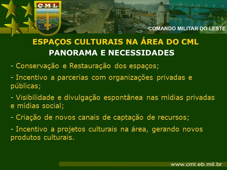 PANORAMA E NECESSIDADES - Conservação e Restauração dos espaços; - Incentivo a parcerias com organizações privadas e públicas; - Visibilidade e divulg