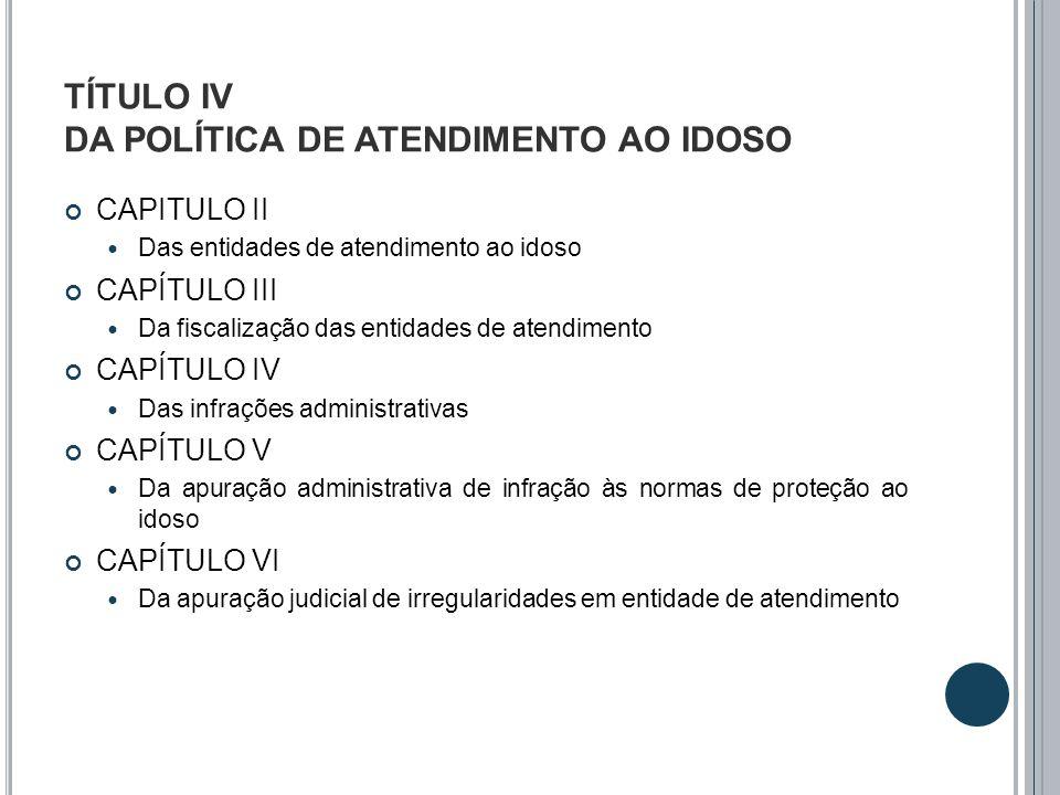 TÍTULO IV DA POLÍTICA DE ATENDIMENTO AO IDOSO CAPITULO II Das entidades de atendimento ao idoso CAPÍTULO III Da fiscalização das entidades de atendime