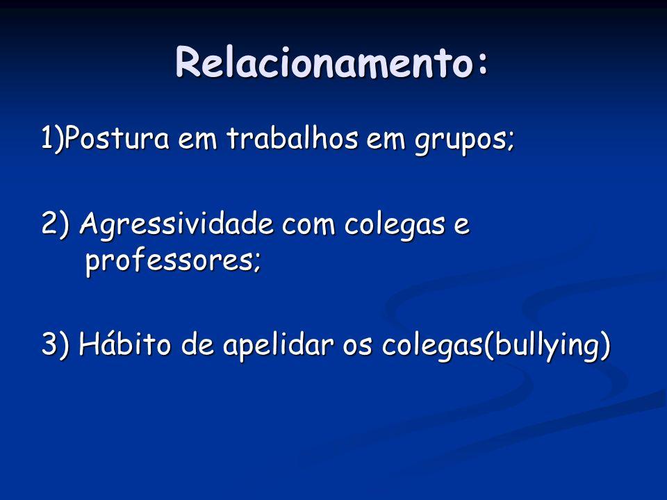 Relacionamento: 1)Postura em trabalhos em grupos; 2) Agressividade com colegas e professores; 3) Hábito de apelidar os colegas(bullying)
