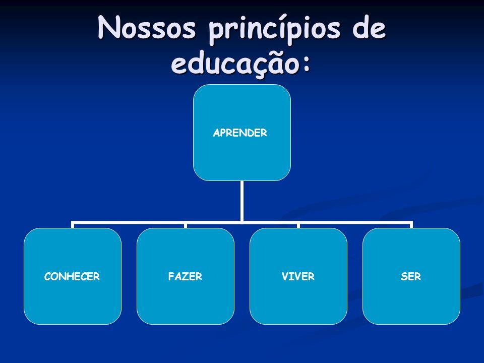 Nossos princípios de educação: APRENDER CONHECERFAZERVIVERSER
