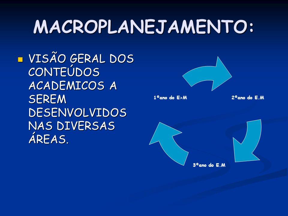 NOVA ALTERNATIVA CURRICULAR: CURSO COMPLETO DESENVOLVIDO EM 2ANOS E MEIO; CURSO COMPLETO DESENVOLVIDO EM 2ANOS E MEIO; SEMI-EXTENSIVO NO 2ºSEMESTRE DO 3ºANO COM MATERIAL COMPLEMENTAR DIFERENCIADO; SEMI-EXTENSIVO NO 2ºSEMESTRE DO 3ºANO COM MATERIAL COMPLEMENTAR DIFERENCIADO; SIMULADOS COM PESOS AVALIATÓRIOS.
