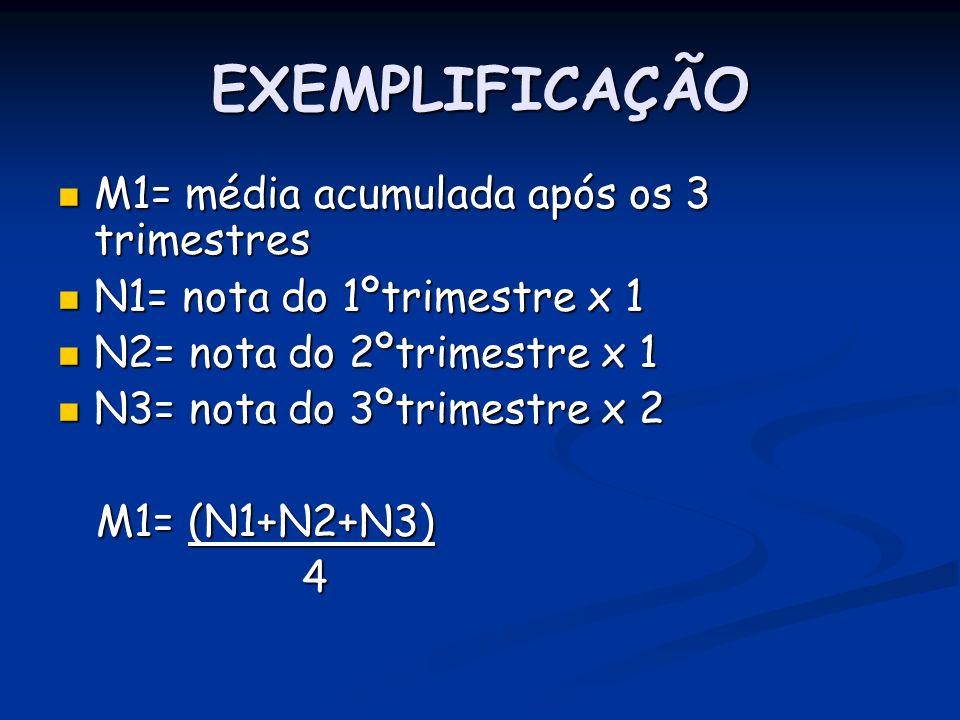 EXEMPLIFICAÇÃO M1= média acumulada após os 3 trimestres M1= média acumulada após os 3 trimestres N1= nota do 1ºtrimestre x 1 N1= nota do 1ºtrimestre x 1 N2= nota do 2ºtrimestre x 1 N2= nota do 2ºtrimestre x 1 N3= nota do 3ºtrimestre x 2 N3= nota do 3ºtrimestre x 2 M1= (N1+N2+N3) M1= (N1+N2+N3) 4