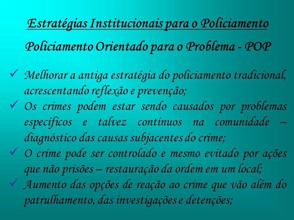Estratégias Institucionais para o Policiamento Policiamento Orientado para o Problema - POP Melhorar a antiga estratégia do policiamento tradicional,