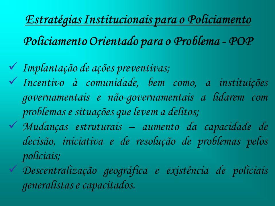 Estratégias Institucionais para o Policiamento Policiamento Orientado para o Problema - POP Implantação de ações preventivas; Incentivo à comunidade,