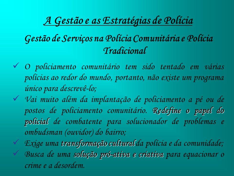A Gestão e as Estratégias de Polícia Gestão de Serviços na Polícia Comunitária e Polícia Tradicional O policiamento comunitário tem sido tentado em vá
