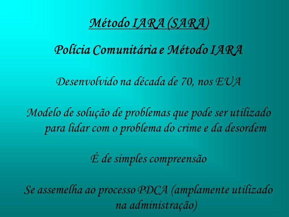 Método IARA (SARA) Polícia Comunitária e Método IARA Desenvolvido na década de 70, nos EUA Modelo de solução de problemas que pode ser utilizado para
