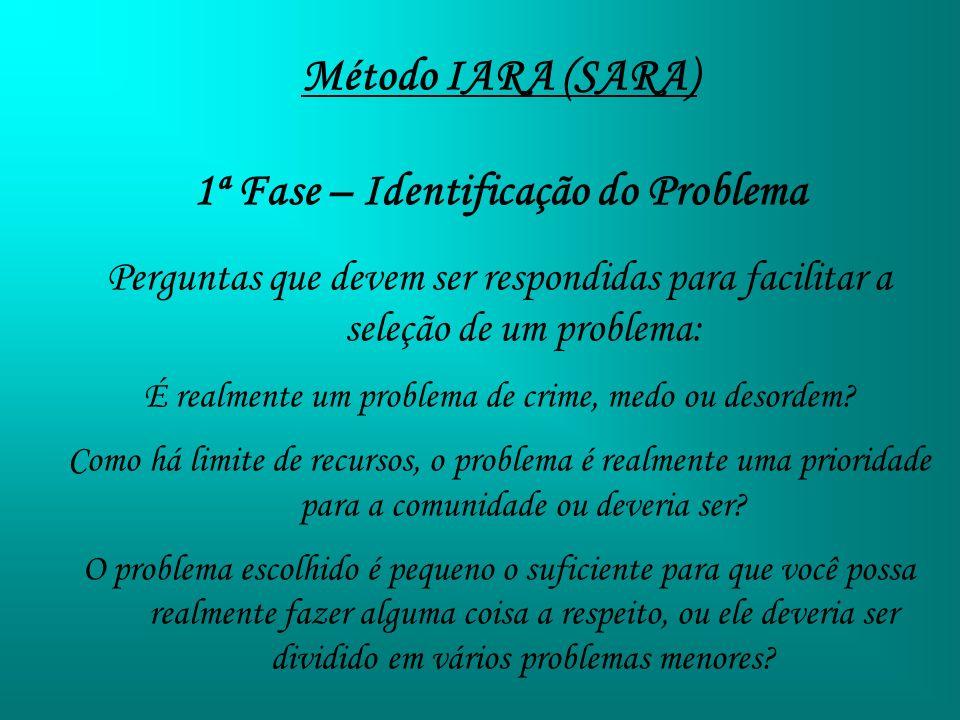 Método IARA (SARA) 1ª Fase – Identificação do Problema Perguntas que devem ser respondidas para facilitar a seleção de um problema: É realmente um pro