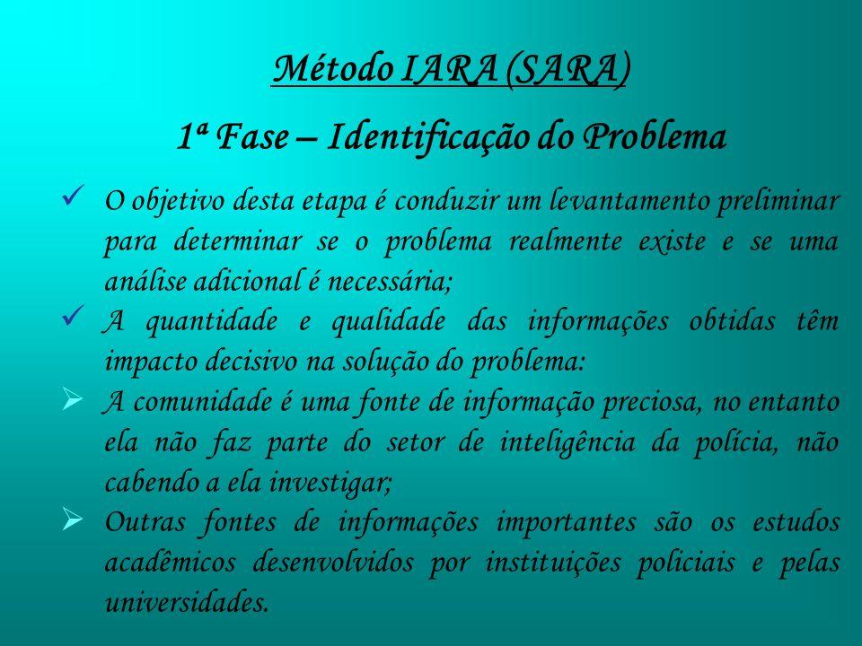 Método IARA (SARA) 1ª Fase – Identificação do Problema O objetivo desta etapa é conduzir um levantamento preliminar para determinar se o problema real