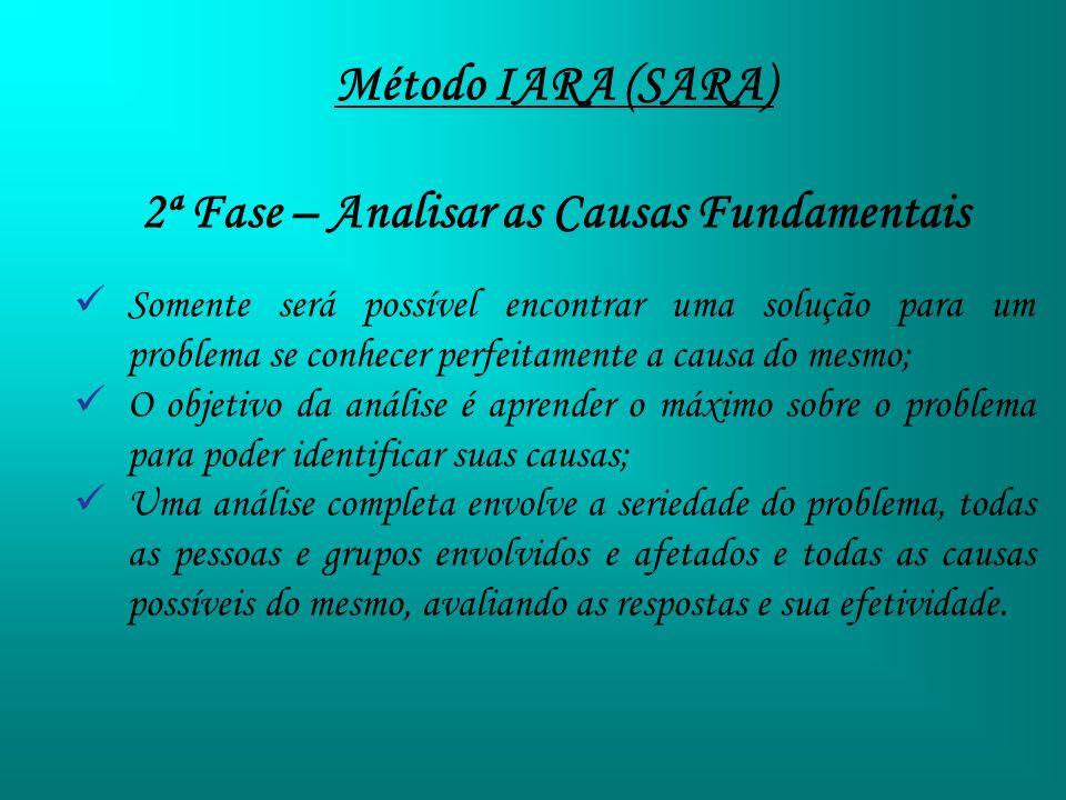 Método IARA (SARA) 2ª Fase – Analisar as Causas Fundamentais Somente será possível encontrar uma solução para um problema se conhecer perfeitamente a