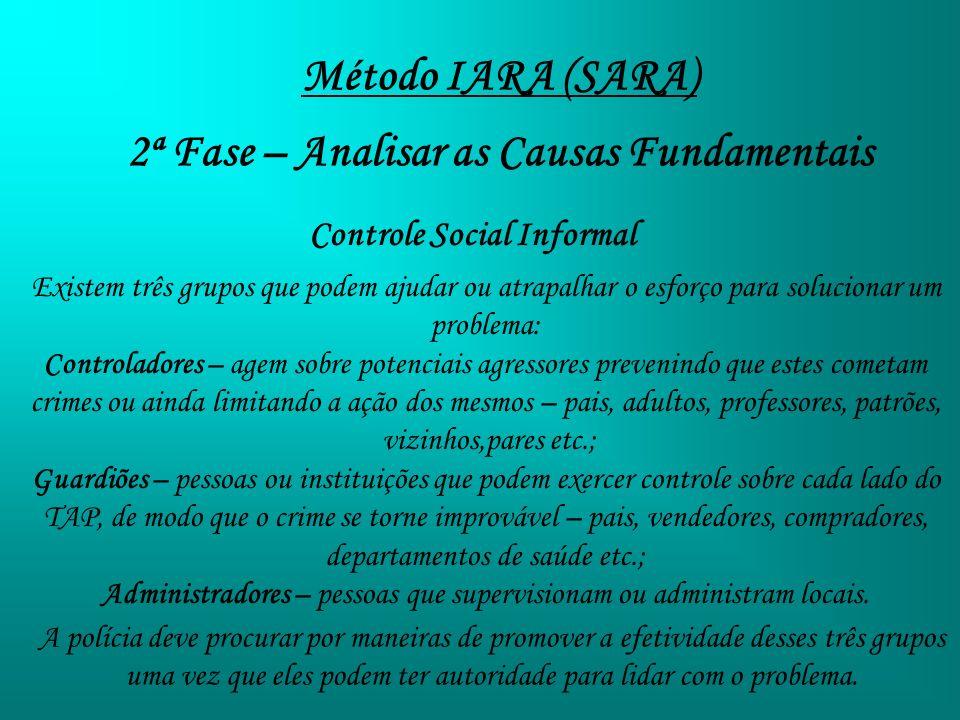 Método IARA (SARA) 2ª Fase – Analisar as Causas Fundamentais Controle Social Informal Existem três grupos que podem ajudar ou atrapalhar o esforço par