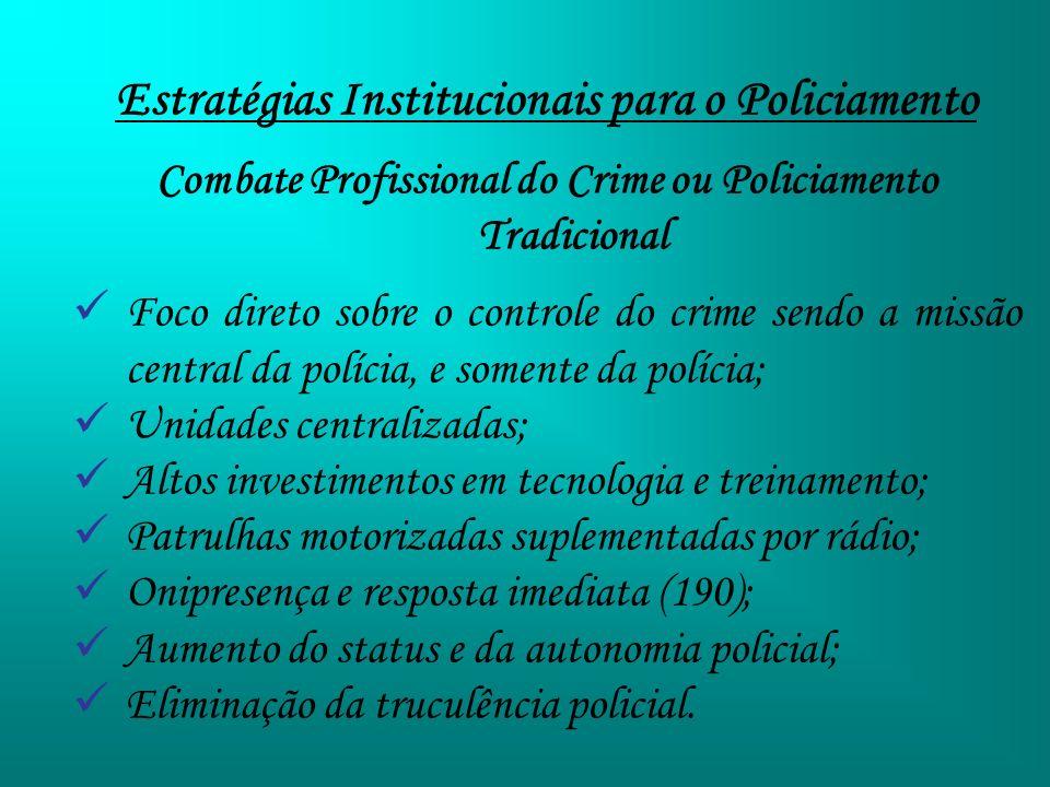 Estratégias Institucionais para o Policiamento Combate Profissional do Crime ou Policiamento Tradicional Foco direto sobre o controle do crime sendo a