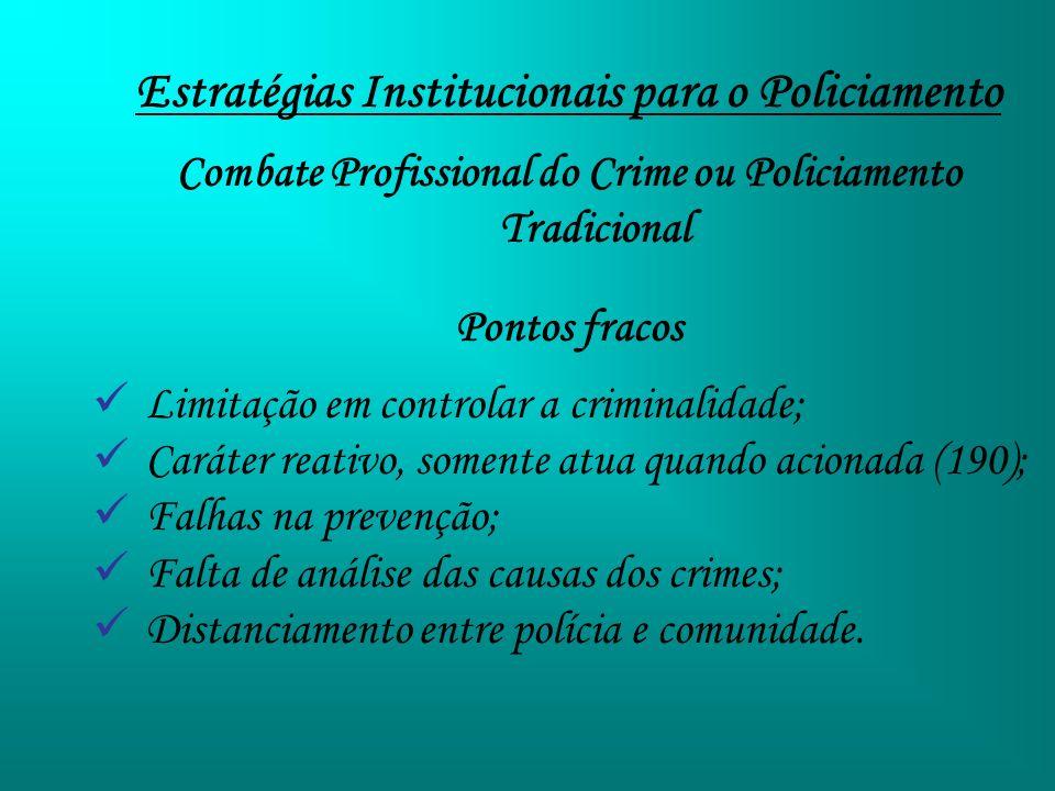 Estratégias Institucionais para o Policiamento Combate Profissional do Crime ou Policiamento Tradicional Pontos fracos Limitação em controlar a crimin