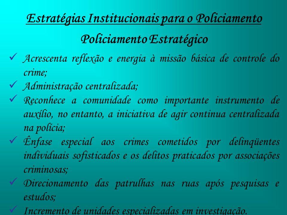 Estratégias Institucionais para o Policiamento Policiamento Estratégico Acrescenta reflexão e energia à missão básica de controle do crime; Administra
