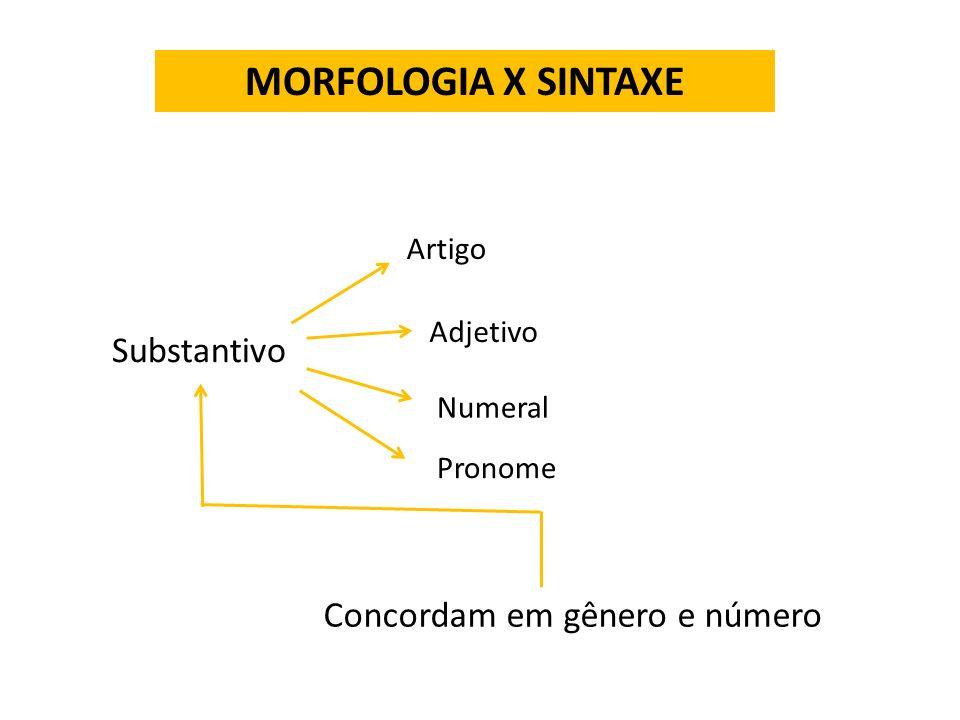 CLASSIFICAÇÃO DO SUBSTANTIVO Os substantivos classificam-se em: comuns próprios concretos abstratos coletivos