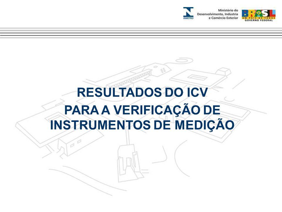 RESULTADOS DO ICV PARA A VERIFICAÇÃO DE INSTRUMENTOS DE MEDIÇÃO
