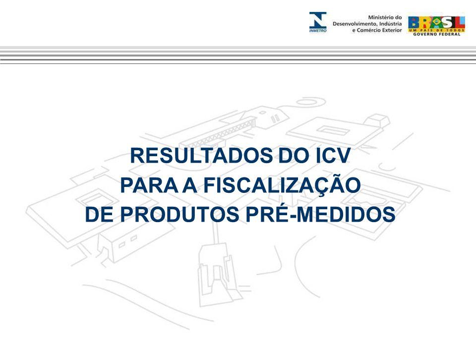 RESULTADOS DO ICV PARA A FISCALIZAÇÃO DE PRODUTOS PRÉ-MEDIDOS
