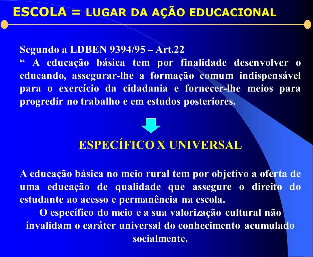 ESCOLA = LUGAR DA AÇÃO EDUCACIONAL Segundo a LDBEN 9394/95 – Art.22 A educação básica tem por finalidade desenvolver o educando, assegurar-lhe a forma