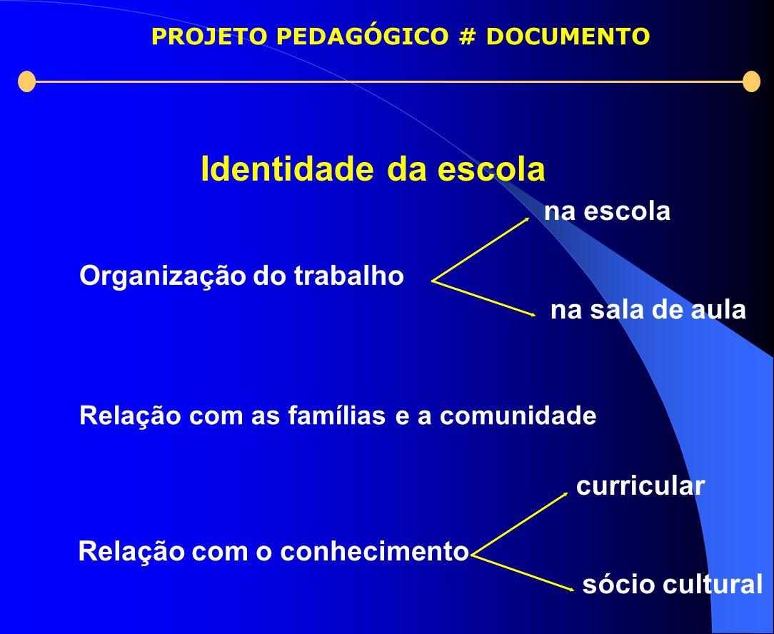 Identidade da escola na escola na sala de aula Relação com as famílias e a comunidade Relação com o conhecimento curricular sócio cultural PROJETO PED
