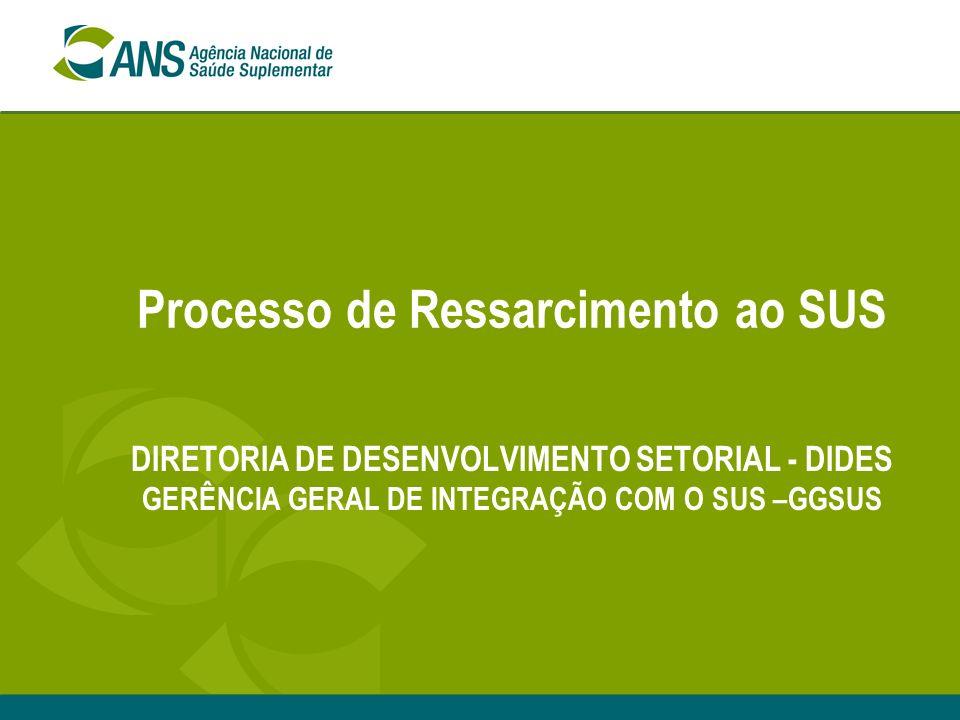 11 Marco Legal do Ressarcimento ao SUS DO ENRIQUECIMENTO SEM CAUSA Art.