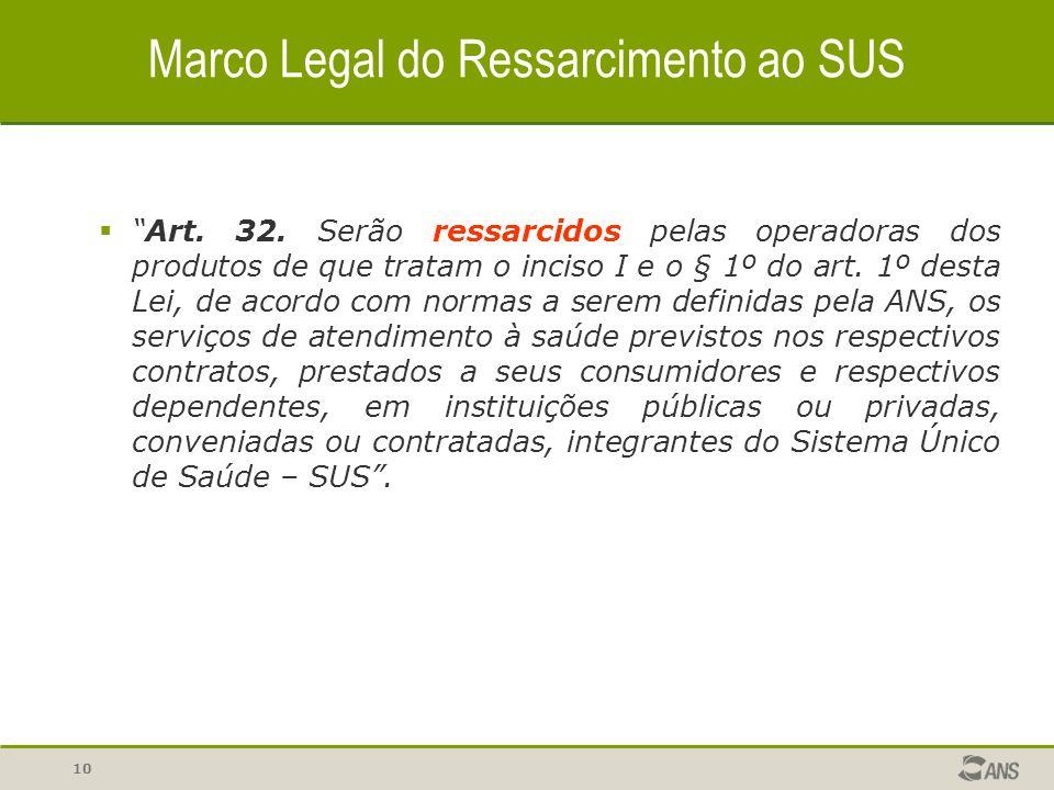 9 Marco Legal do Ressarcimento ao SUS Art.32.