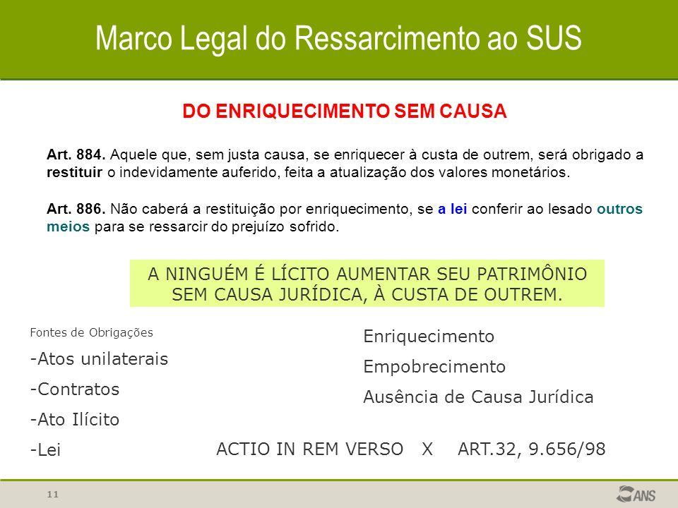 10 Marco Legal do Ressarcimento ao SUS Art.32.