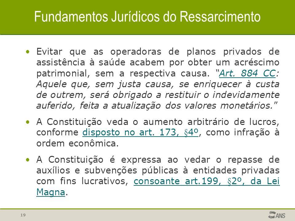 18 Objetivos do Ressarcimento ao SUS Evitar o enriquecimento sem causa das operadoras em detrimento da coletividade.