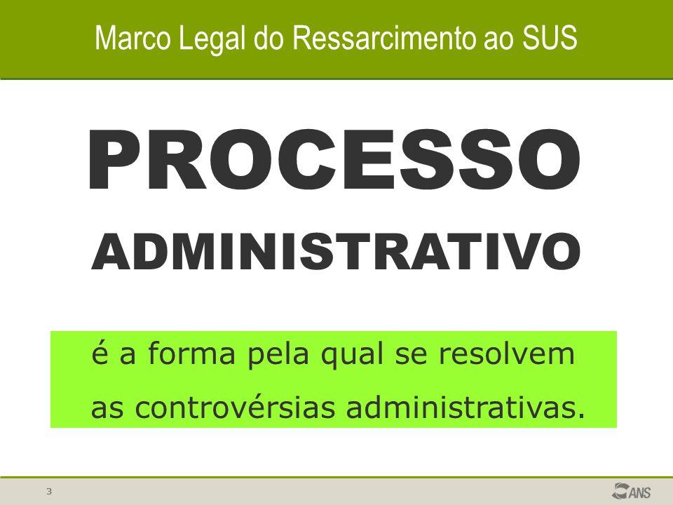 3 Marco Legal do Ressarcimento ao SUS PROCESSO é a forma pela qual se resolvem as controvérsias.