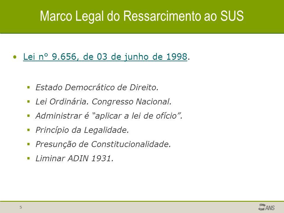 5 Lei n° 9.656, de 03 de junho de 1998.Lei n° 9.656, de 03 de junho de 1998 Estado Democrático de Direito.