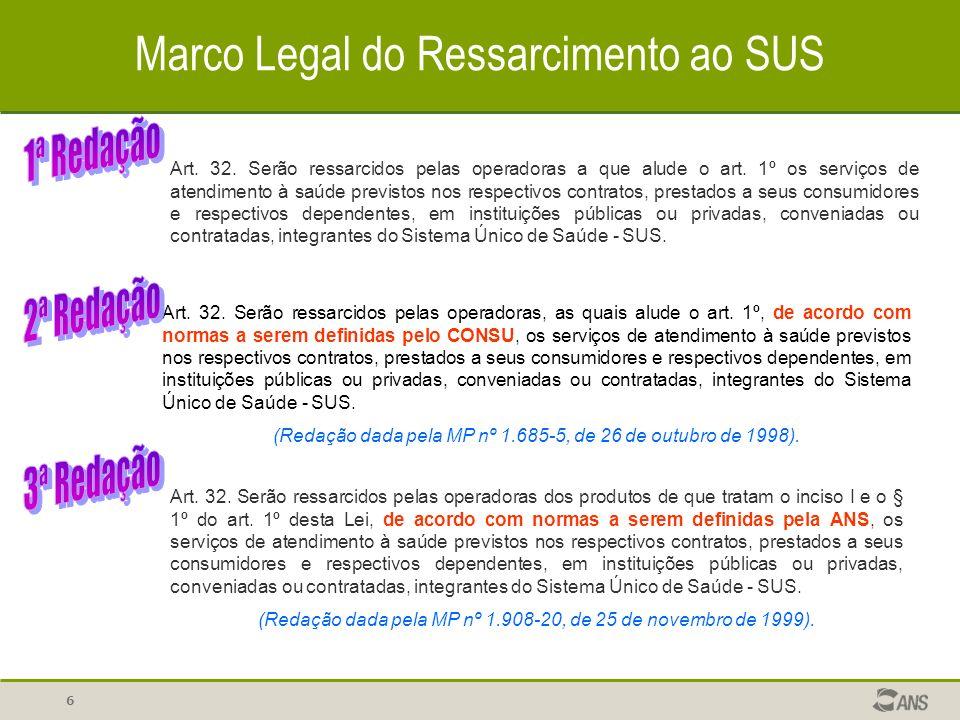 16 Marco Legal do Ressarcimento ao SUS Art.32.