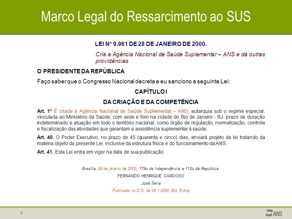 7 Marco Legal do Ressarcimento ao SUS LEI Nº 9.961 DE 28 DE JANEIRO DE 2000.