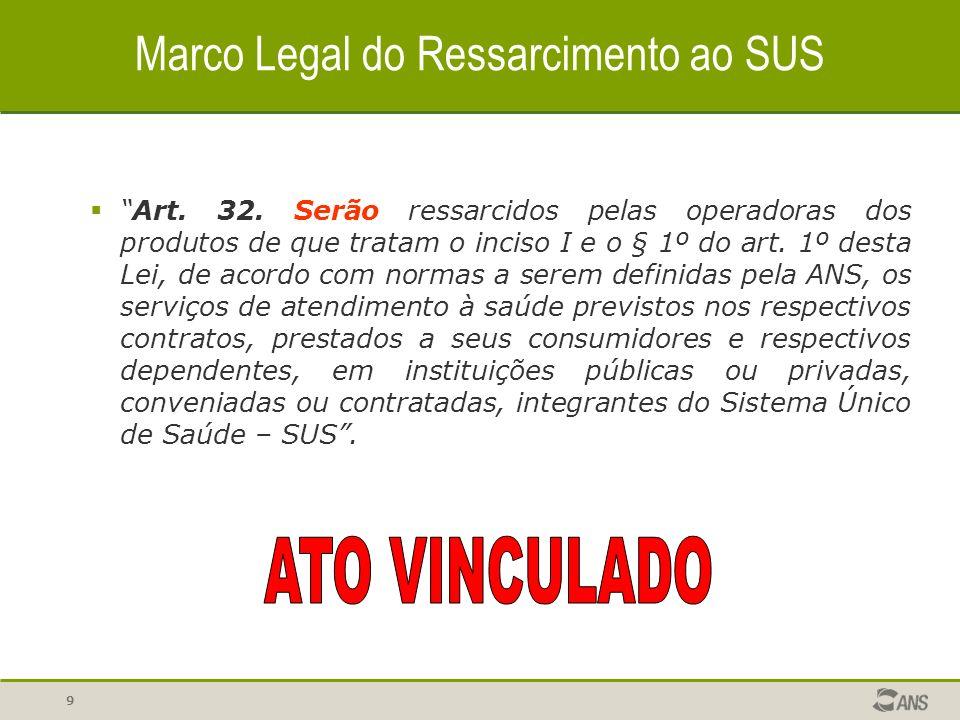 8 Marco Legal do Ressarcimento ao SUS Lei n° 9.656, de 03 de junho de 1998.Lei n° 9.656, de 03 de junho de 1998 Art.