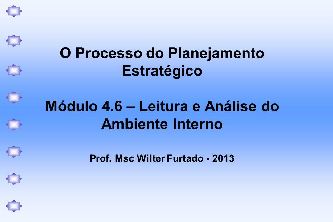 O Processo do Planejamento Estratégico Módulo 4.6 – Leitura e Análise do Ambiente Interno Prof. Msc Wilter Furtado - 2013