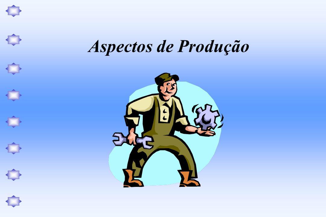 Aspectos de Produção
