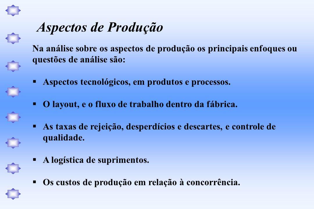 Na análise sobre os aspectos de produção os principais enfoques ou questões de análise são: Aspectos tecnológicos, em produtos e processos. O layout,