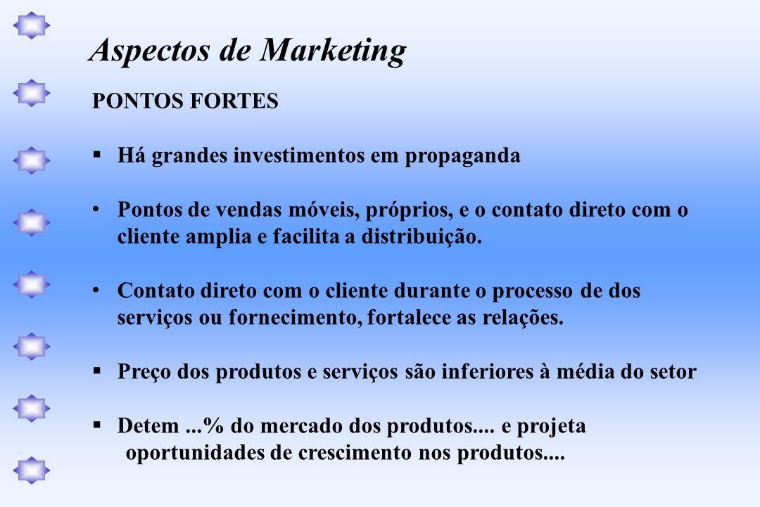 PONTOS FORTES Há grandes investimentos em propaganda Pontos de vendas móveis, próprios, e o contato direto com o cliente amplia e facilita a distribui
