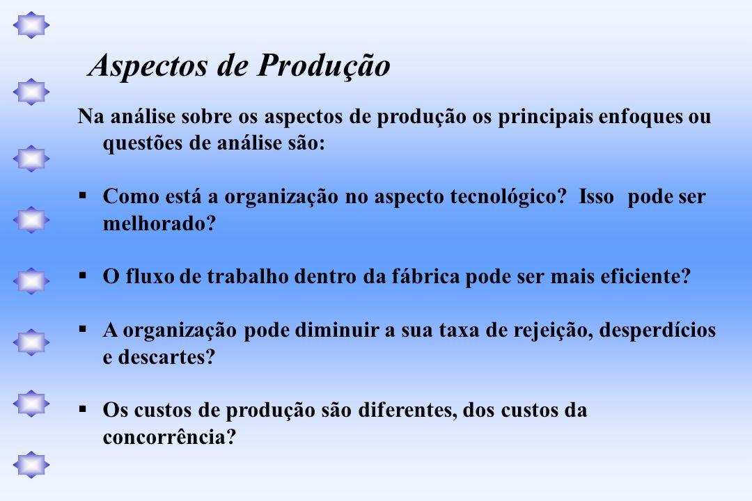 Na análise sobre os aspectos de produção os principais enfoques ou questões de análise são: Como está a organização no aspecto tecnológico? Isso pode