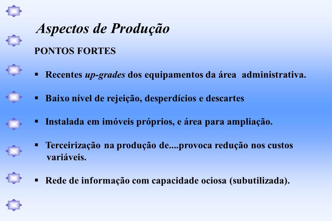 PONTOS FORTES Recentes up-grades dos equipamentos da área administrativa. Baixo nível de rejeição, desperdícios e descartes Instalada em imóveis própr