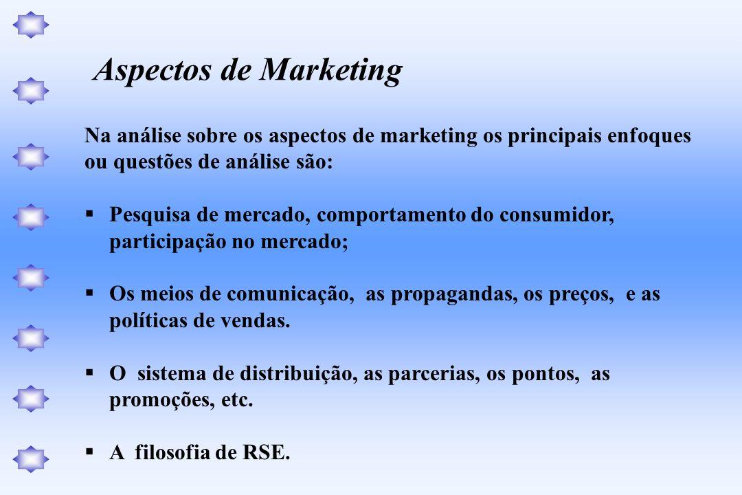 Na análise sobre os aspectos de marketing os principais enfoques ou questões de análise são: Pesquisa de mercado, comportamento do consumidor, partici