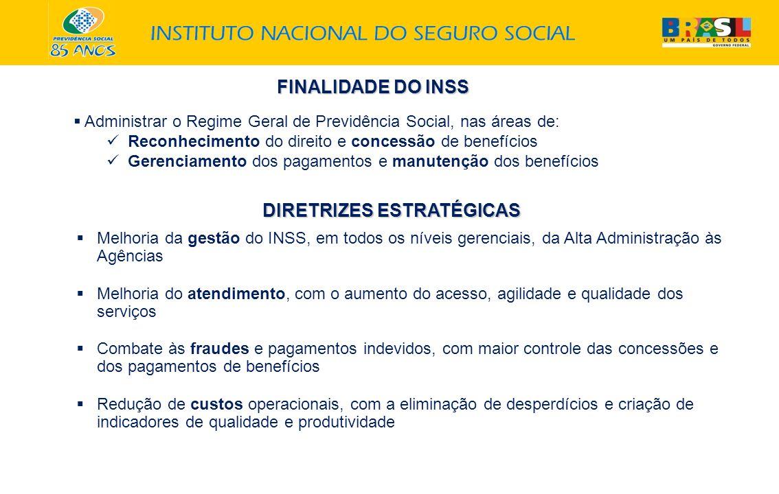 GRANDES NÚMEROS DA PREVIDÊNCIA SOCIAL Quantidade Brasil Pagamento Mensal (R$) 25,6 milhões de beneficiários 14,8 bilhões em pagamento de benefícios 35 milhões de segurados contribuintes 503 mil novos requerimentos por mês, sendo 52% de benefícios por incapacidade 769 mil perícias médicas mensais Quantidade Região Amazônica % Região x Brasil Pagamento Mensal (R$) % Regiaõ x Brasil 2,1 milhões de beneficiáios 8% 1,02 bilhão em pagamento de benefícios 7% BRASIL