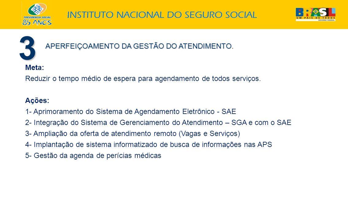 Meta: Reduzir o tempo médio de espera para agendamento de todos serviços. Ações: 1- Aprimoramento do Sistema de Agendamento Eletrônico - SAE 2- Integr